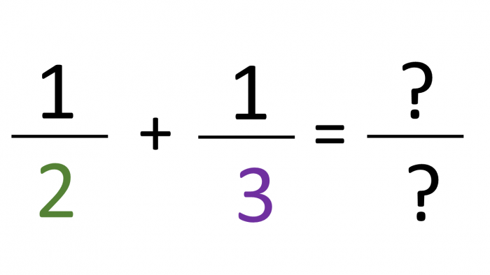 Fractions with different Denominators