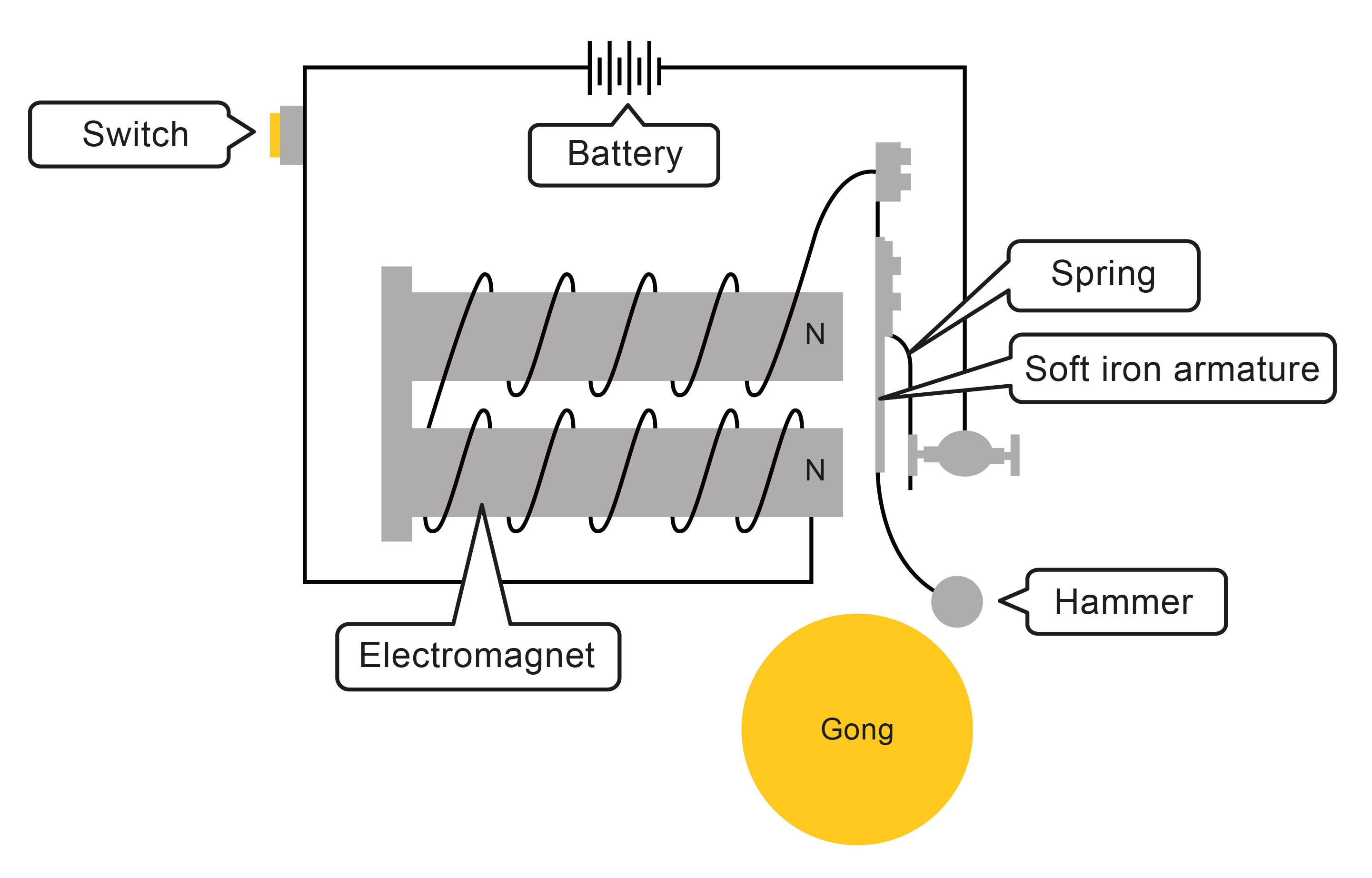 Circuit diagram for electric bell