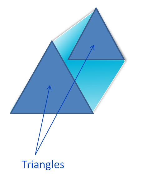 triangular based prism