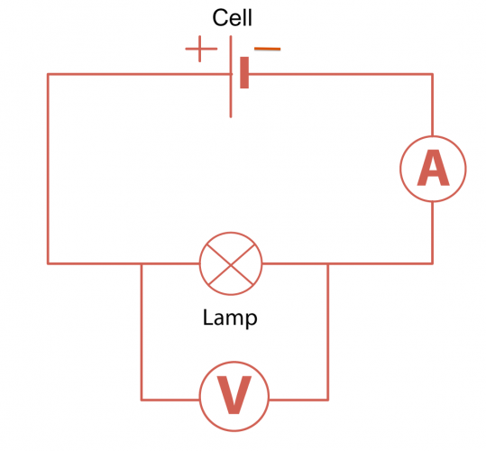 Electric Current and Voltage Worksheet (With Answers) - EdPlace