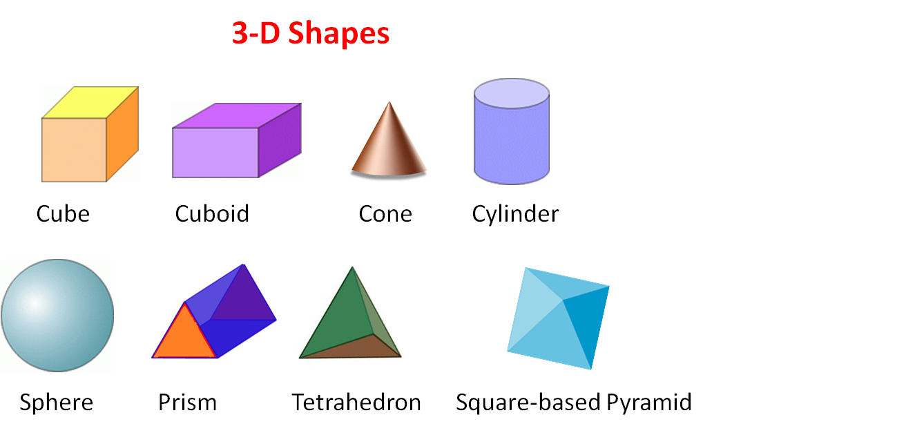 Worksheets Names Of Shapes geometry and 3d shapes name the shape worksheet edplace you should know names of following along with number types faces that each has count them