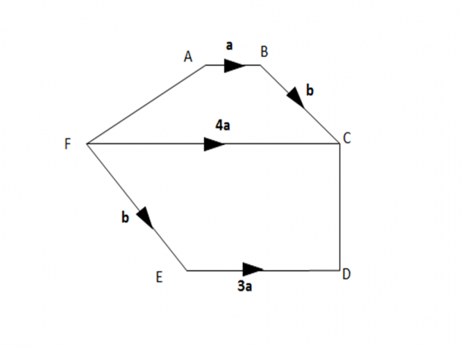 Compound shape with vectors written on