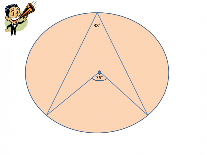Diagram of example of angles around the centre of a circle