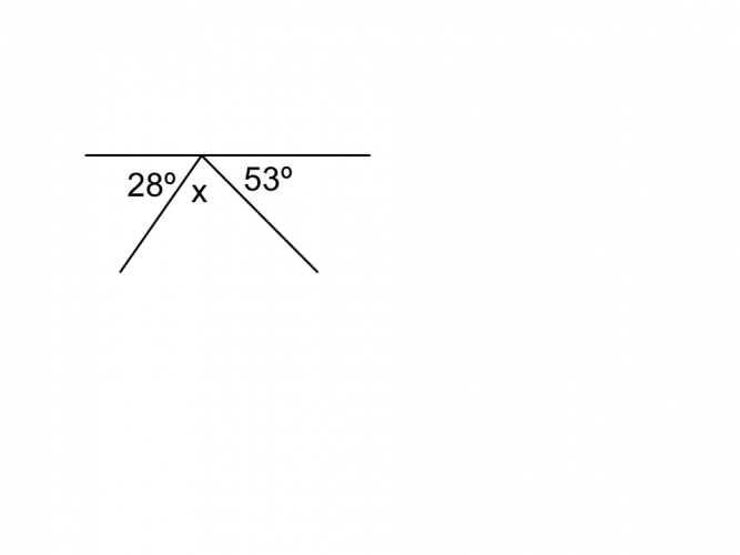 Diagram of angles on a straight line