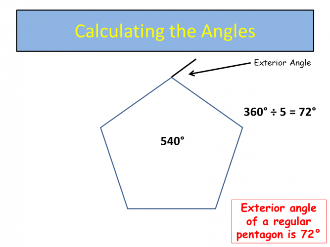 Diagram showing exterior angles