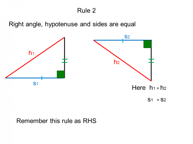 Rule 2 of congruence (RHS)