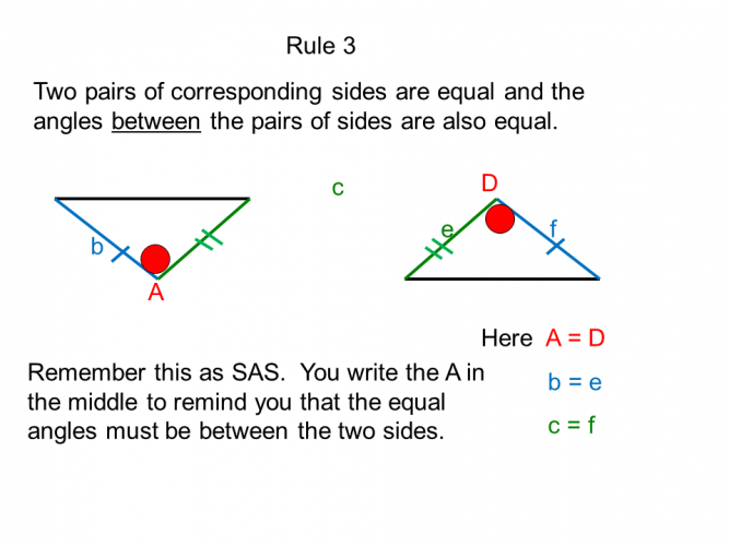 Rule 3 of congruence (SAS)