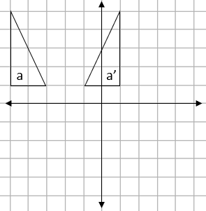Four quadrant grid showing two triangles