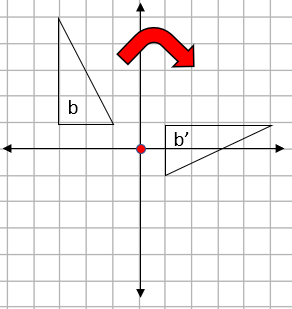Four quadrant grid showing two triangles, a centre of rotation and arrow to show a turn