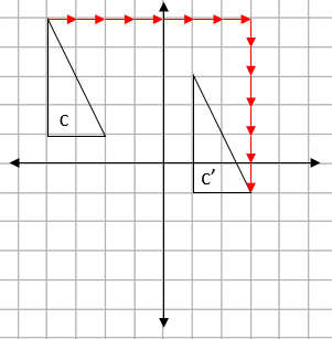 Four quadrant grid showing two triangles and an arrow line to show a movement