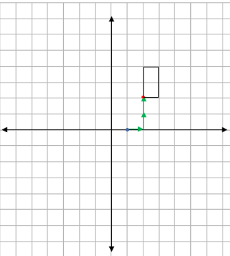 Four quadrant grid showing a rectangle, centre of enlargement and movement path