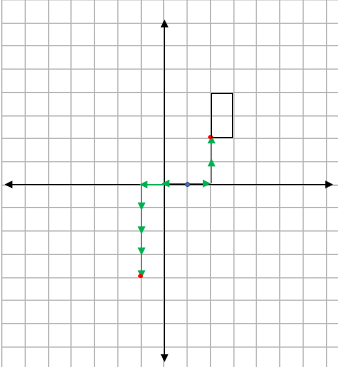 Four quadrant grid showing a rectangle, centre of enlargement and two movement paths