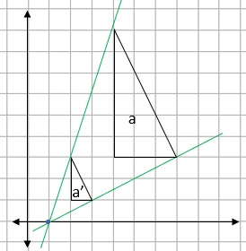 Grid showing two triangles