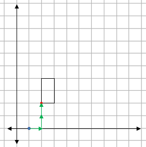 Grid showing a rectangle, a centre of enlargement and a movement