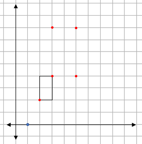 Grid showing a rectangle, a centre of enlargement and the corners of an enlarged rectangle