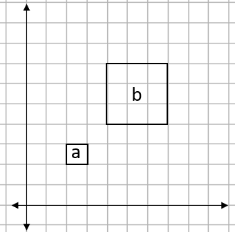 Grid showing two squares
