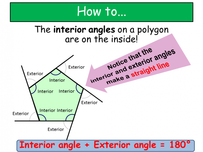 Diagram showing relationship between interior and exterior angles
