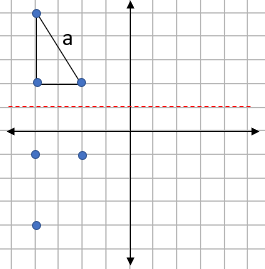 Four quadrant grid with a triangle, mirror line and points of reflection