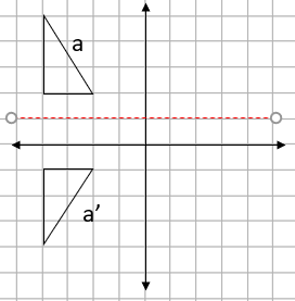 Four quadrant grid with a triangle, mirror line and reflection