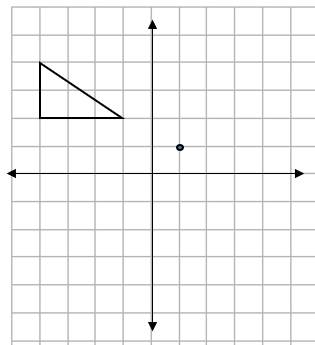 Four quadrant grid with a triangle and point plotted