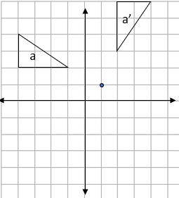 Four quadrant grid with two triangles and a point