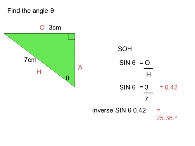 sin find angle