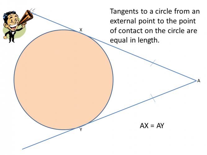Tangents to a circle diagram 1