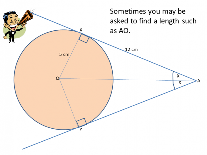 Tangent to a circle with target length AO