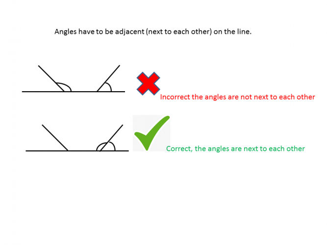 Diagram of angles