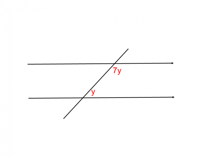 Diagram showing known and unknown angles around a pair of parallel lines