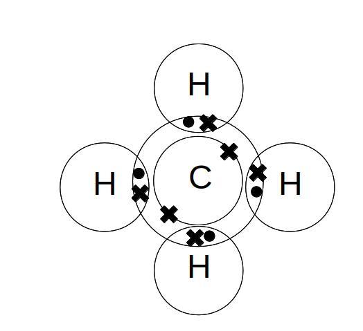 Explain Covalent Bonding Worksheet