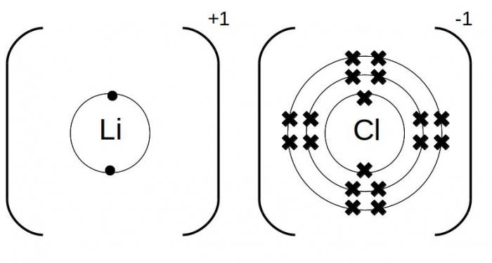 Explain Ionic Bonding Worksheet