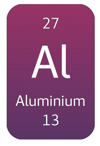 periodic table box for aluminium
