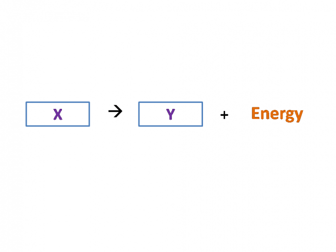 Image of anaerobic respiration equation fill in