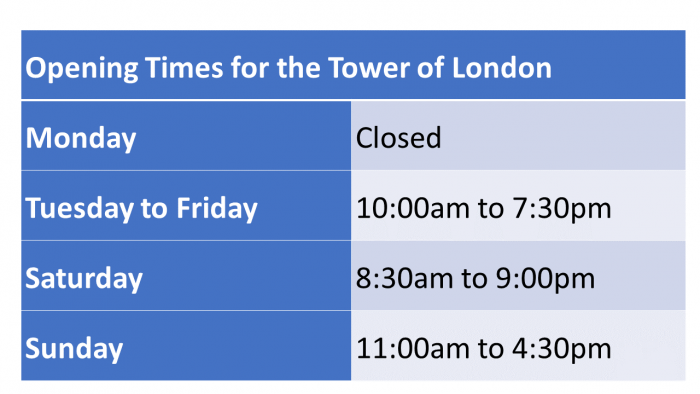 Opening Times for the Tower of London