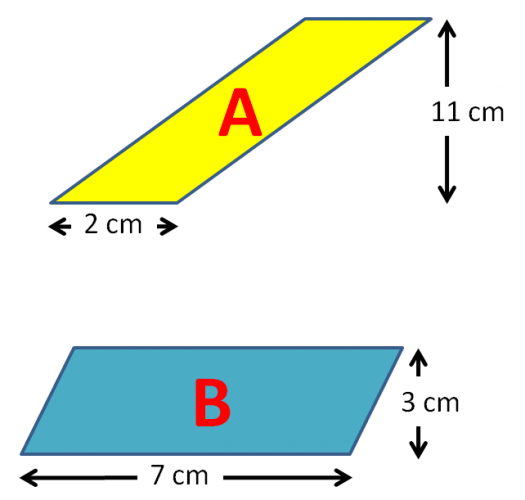 Compare the area of parallelogram A and B