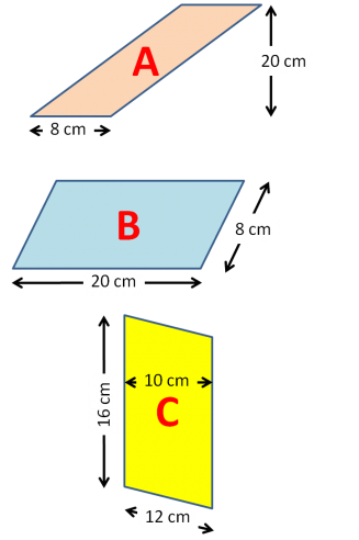 Compare the areas of parallelograms A, B and C