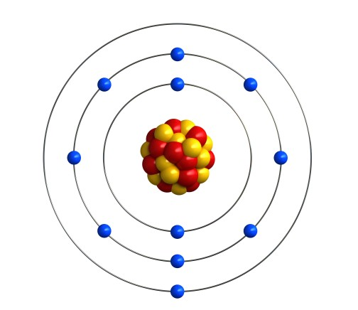 Electron structure in a sodium atom