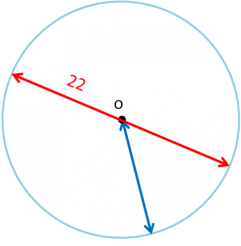 Radius and diameter