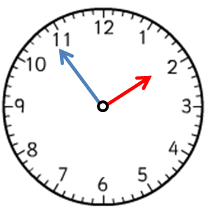 Clock showing 1:54