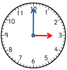 Clock showing 3:00