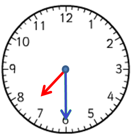 clock showing 7:30