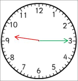 Clock 2115