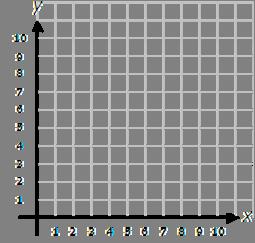 Blank coordinate axes grid
