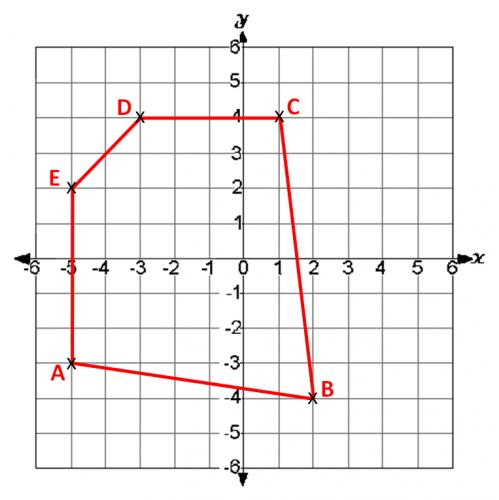 Coordinate grid shape