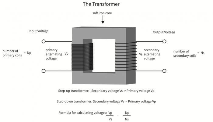 An image of a step-down transformer