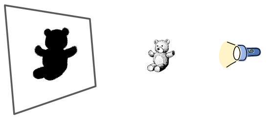 Sahdow of teddy bear