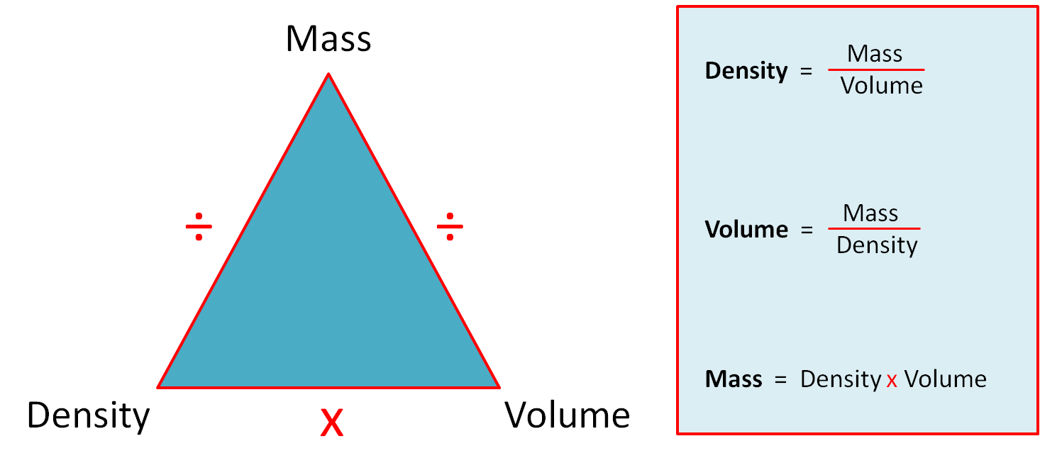 Density, Mass and Volume Worksheet - EdPlace