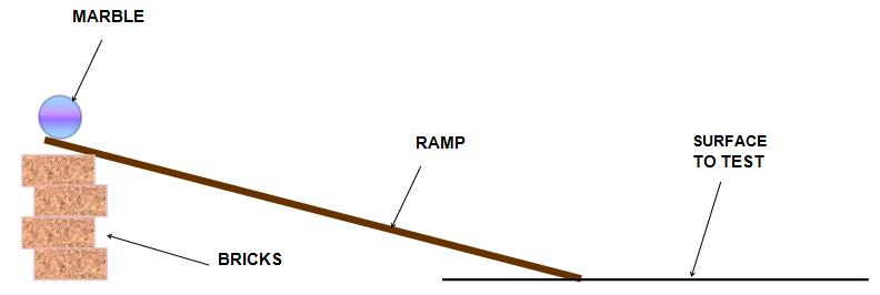 Marble rolling ramp