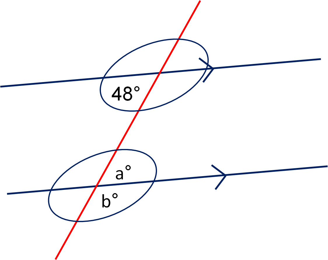 Parallel angles